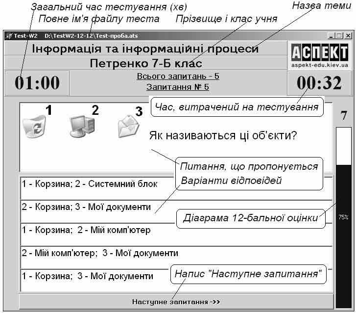 Тести з інформатики 1 4 класи